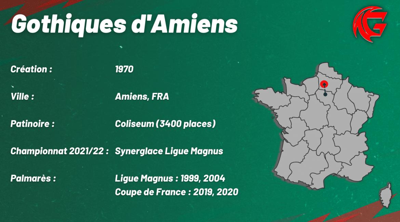 Gothiques d'Amiens